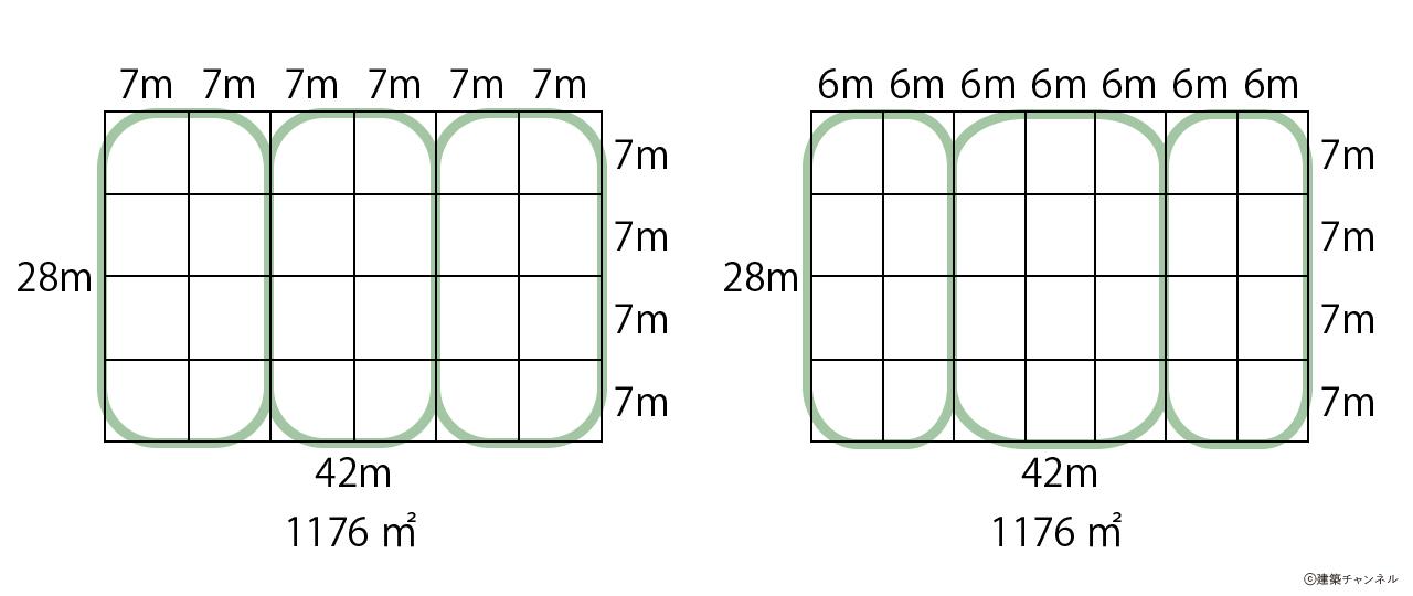 【一級建築士】設計製図の試験『エスキス解答例|スパン割の基本型』|令和元年