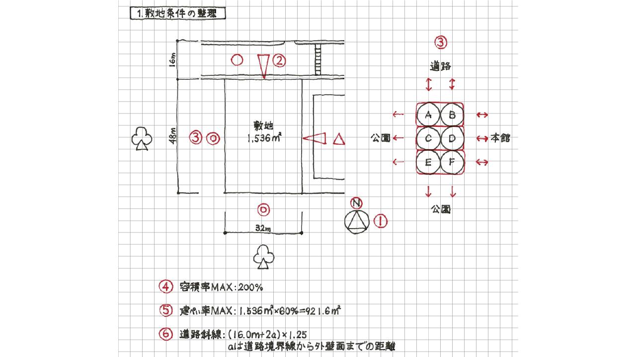 【一級建築士】設計製図の試験『エスキス解答例|敷地条件の整理』|令和元年