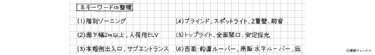 【一級建築士】設計製図の試験『エスキス解答例|キーワードの整理』|令和元年