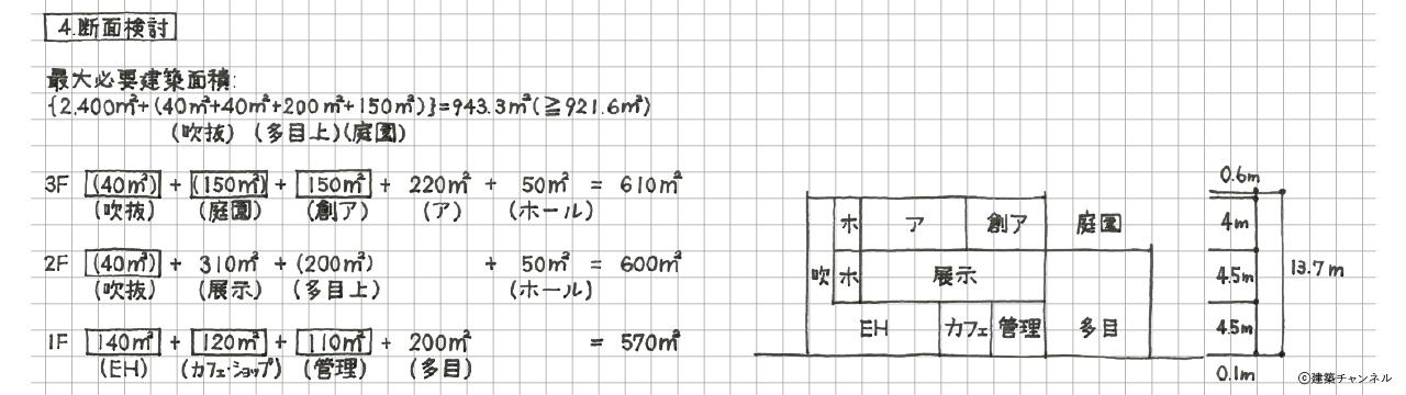 【一級建築士】設計製図の試験『エスキス解答例|断面検討』|令和元年