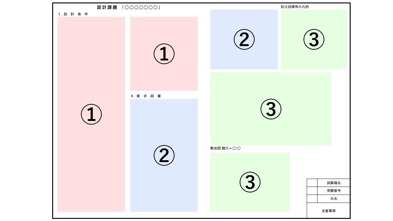 【一級建築士】設計製図の試験「課題文の構成」|エスキスの方法1